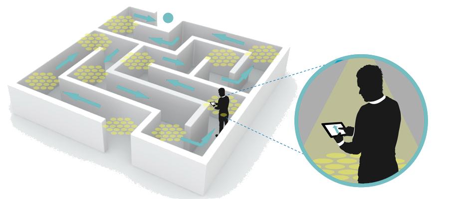 Systeme de positionnement intérieur
